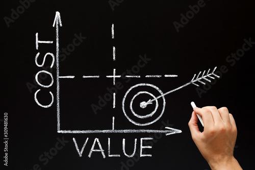Fotografía Cost Value Matrix Graph Business Concept