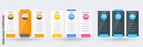 Fotomural  Pricing table design template for websites and applications
