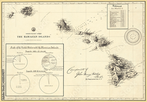 Hawaiian Islands 1896 Antique Restored Reproduction Map