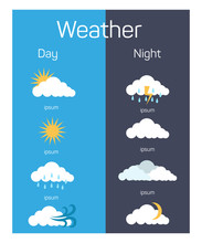 Day And Night Weather Forecast...