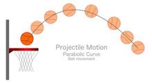 Projectile Motion. Kinematics....