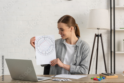 Smiling astrologer holding natal chart with cards with zodiac signs on table Wallpaper Mural