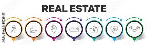Obraz Real Estate Infographics design. Timeline concept include for sale, keys, square meter icons. Can be used for report, presentation, diagram, web design - fototapety do salonu