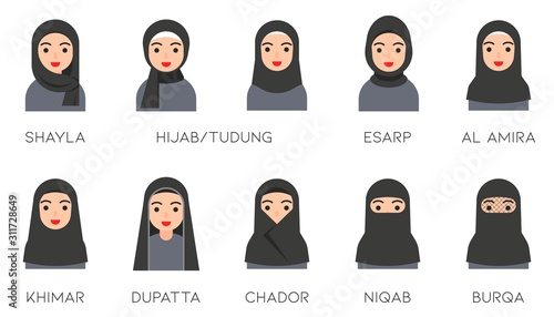 Fotografía  Muslim women avatar set with Islamic clothing name