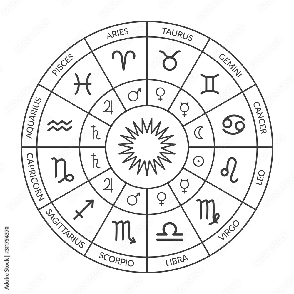 Fototapete Zodiac Circle, Natal Chart Horoscope With Zodiac Signs And  Planets Rulers Black And White Vector Illustration Of A Horoscope Horoscope  ...