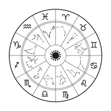 Zodiac Astrology Horoscope Whe...