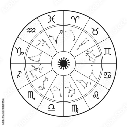 Zodiac astrology horoscope wheel Wallpaper Mural