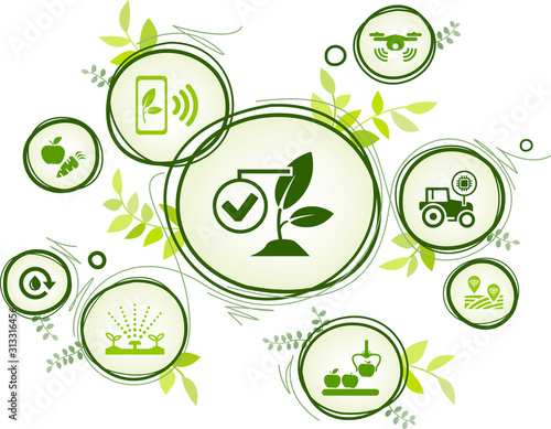 Obraz smart farming / industrial agriculture technology / agritech, iot icon concept – vector illustration - fototapety do salonu