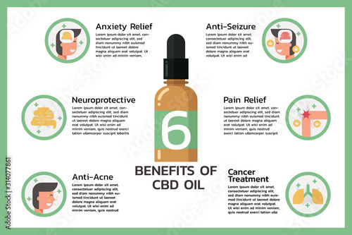 six benefits of CBD oil or Cannabidiol, Cannabis infographic information concept, hemp Tableau sur Toile