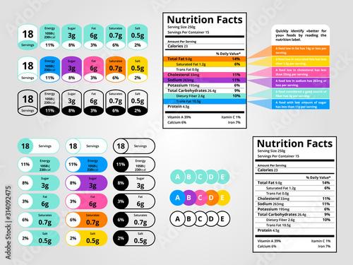 Nutrition facts label set Canvas Print