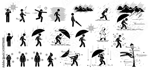 Leinwand Poster People react to weather conditions and climate in stick figure pictogram icons
