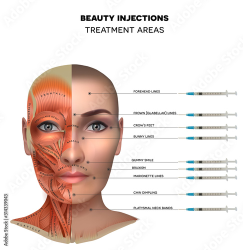 Fototapeta Beauty aesthetic injections treatment area obraz