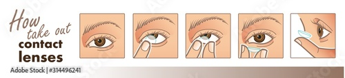 Fotomural Instruction to use contact lenses