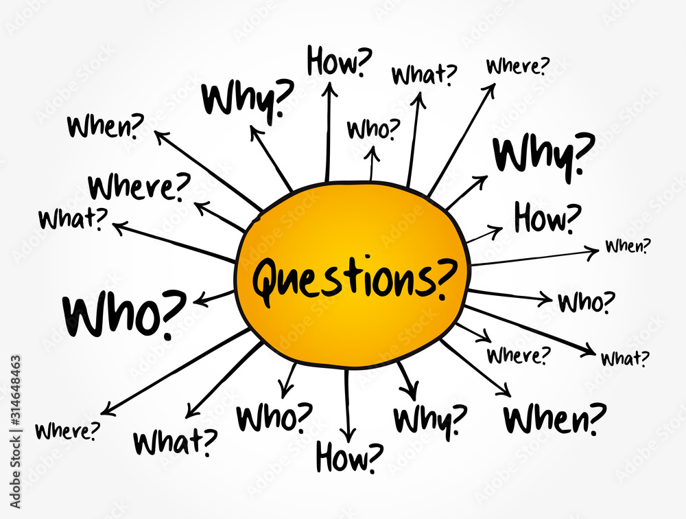 Fototapeta Questions whose answers are considered basic in information gathering or problem solving, mind map flowchart, business concept for presentations and reports