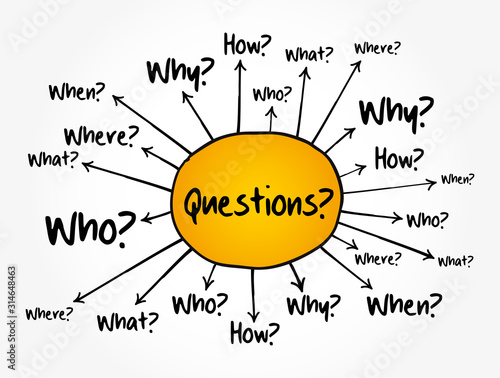 Photo Questions whose answers are considered basic in information gathering or problem