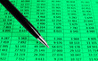 canvas print picture - Financial concept. Calculator, pen and glasses on financial documents. Financial accounting. Balance sheets. Closeup of financial statements and annual reports. Business marketing