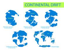 Continental Drift. Vector Illu...