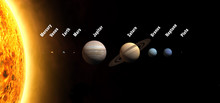 Planets Of The Solar System. S...