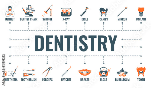 Dentistry and Stomatology Banner Wallpaper Mural