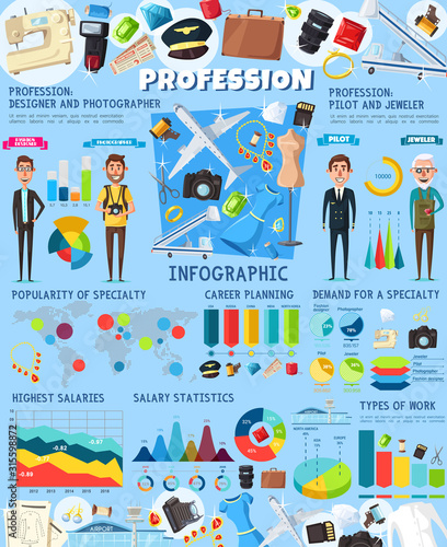 Fotografía Professions infographics, jeweler, fashion designer, photographer and pilot