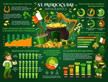 Saint Patrick Day Infographic, Irish Holiday Celebration Facts And Information. Vector St Patrick Day Charts And Percent Diagrams On Beer Consumption, Leprechaun Gold Coins And Shamrock Clover Leaf