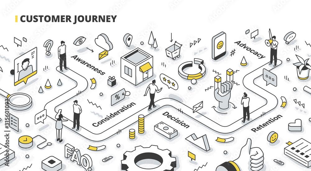 Fototapeta Customer Journey Isometric Outline Illustration