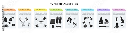 Types of allergy vector illustration Canvas Print