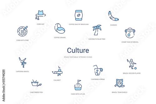 culture concept 14 colorful outline icons Fototapete