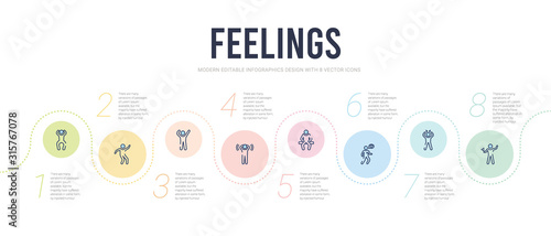 Photo feelings concept infographic design template