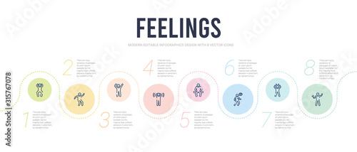 feelings concept infographic design template Wallpaper Mural