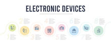 Electronic Devices Concept Infographic Design Template. Included Mouse, Sound Card, Typewriter, Television, Speakers, Copy Machine Icons