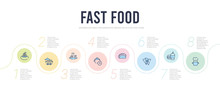 Fast Food Concept Infographic ...