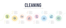 Cleaning Concept Infographic D...
