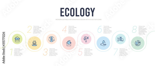 Fototapeta ecology concept infographic design template. included landscape image, water tap, raindrop on a hand, tree of love, house, recycled bottle icons obraz