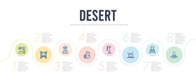 Desert Concept Infographic Design Template. Included Mexican Hat, Mine, Mine Wagon, Noose, Old Money Bag, Outlaw Icons