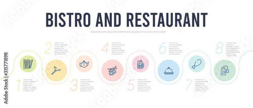 Fototapeta bistro and restaurant concept infographic design template. included infusion bag, fried chicken thighs, tray and cover, drink jar, sushi piece, vintage teapot icons obraz
