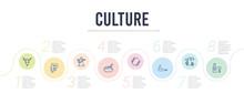 Culture Concept Infographic De...