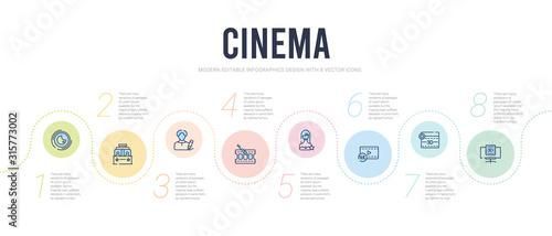 Valokuvatapetti cinema concept infographic design template