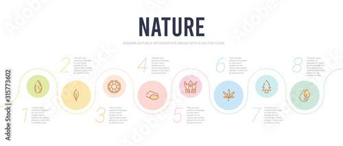 nature concept infographic design template Canvas Print