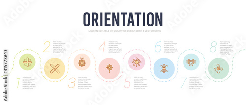 orientation concept infographic design template. included five, six, seven, eight, ten, nine icons