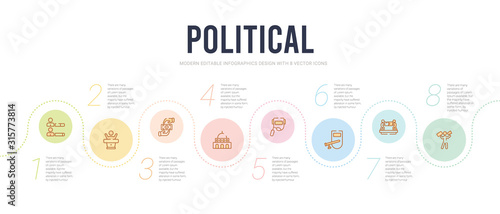 Fototapeta political concept infographic design template. included protest, merging, nightstick, welder, american government building, bribe icons obraz