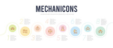 Mechanicons Concept Infographi...