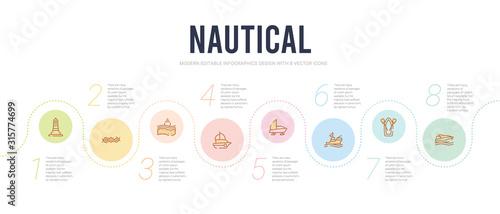 Obraz na plátně nautical concept infographic design template