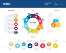 Infographic Design From Scienc...