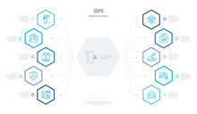 Gdpr Concept Business Infograp...