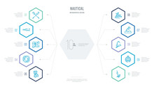 Nautical Concept Business Info...