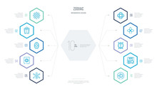 Zodiac Concept Business Infographic Design With 10 Hexagon Options. Outline Icons Such As Spirit, Year, Perseverance, Affluence, Hypocrisy, Tin