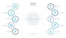 Feelings Concept Business Info...