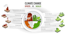Climate Change Infographic, The Effects And Tackles Of Climate Change On Blue Background