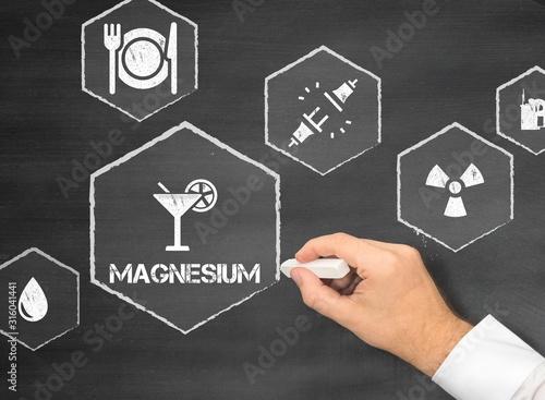 Fototapeta Magnesium